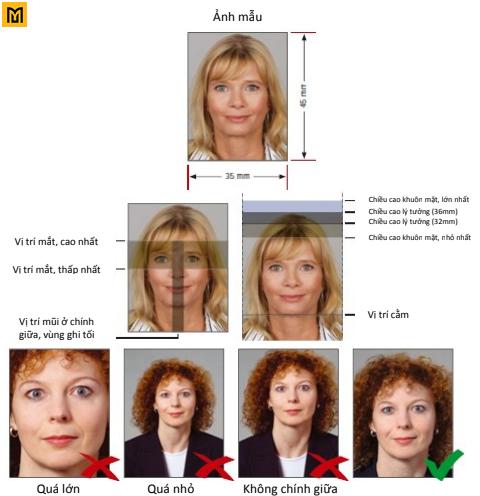 BẬT MÍ] Ảnh chụp có ảnh hưởng thế nào đến visa?