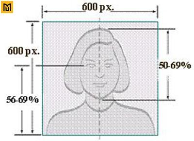 Tiêu chuẩn ảnh trong hồ sơ xin visa Mỹ bạn nên biết